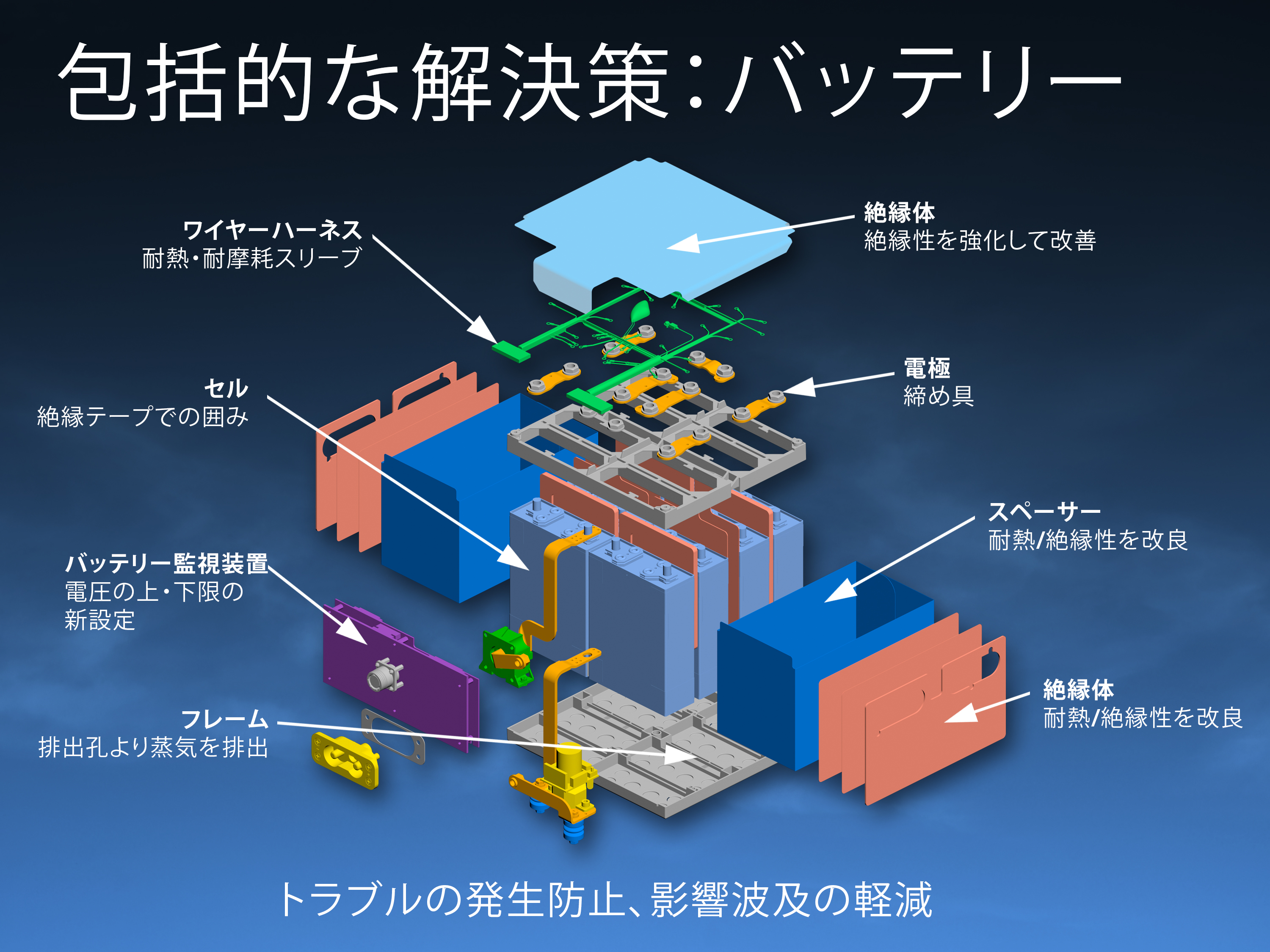 Webcast From Tokyo Boeing 787 Updates Wiring Diagrams Reading