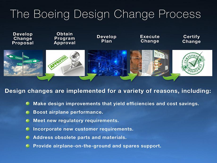 The Boeing Design Change Process Boeing 787 Updates