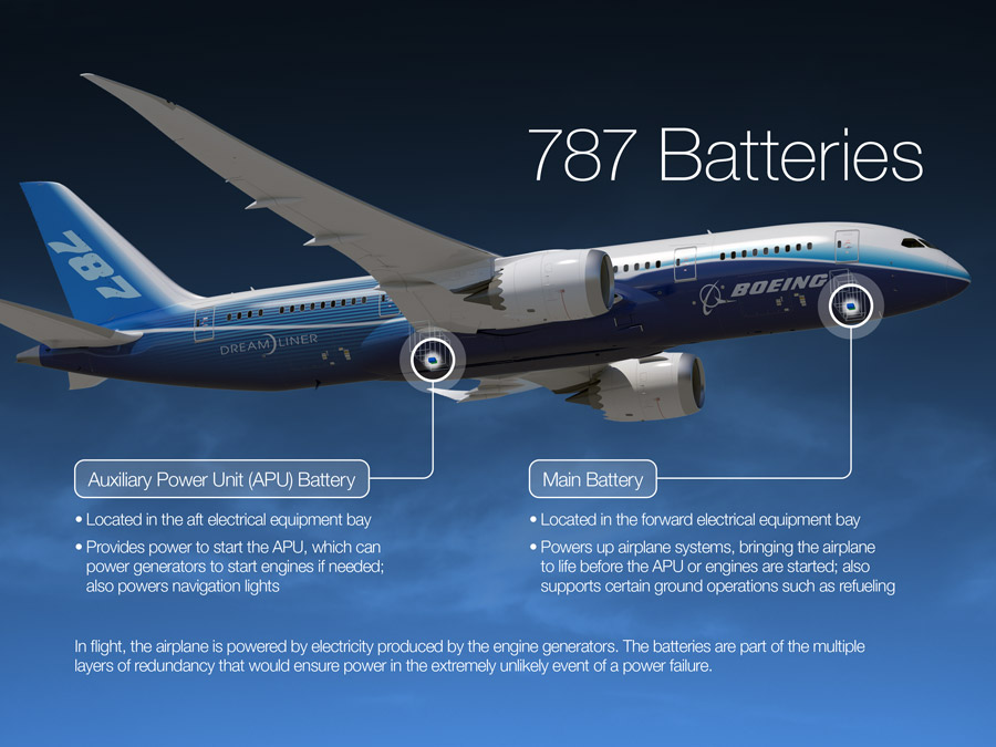 Batteries and Advanced Airplanes - Boeing 787 Updates